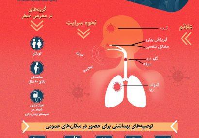 علایم ویروس کرونا چیست؟