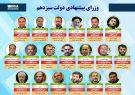 فهرست وزیران پیشنهادی دولت سیزدهم اعلام وصول شد